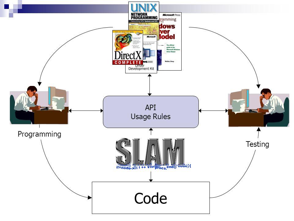 Code Programming Testing API Usage Rules
