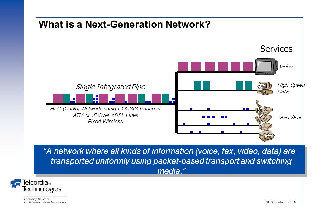 NGN Solutions v7 – 7 Why a Next-Generation-Network.