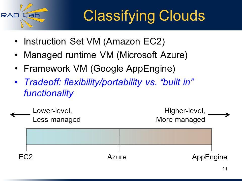 Classifying Clouds Instruction Set VM (Amazon EC2) Managed runtime VM (Microsoft Azure) Framework VM (Google AppEngine) Tradeoff: flexibility/portabil