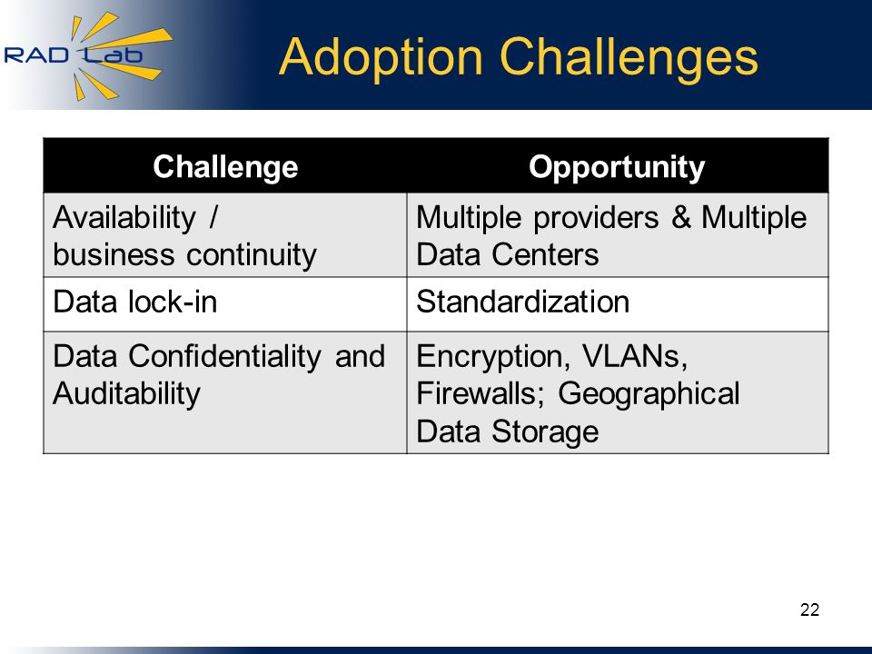 Adoption Challenges ChallengeOpportunity Availability / business continuity Multiple providers & Multiple Data Centers Data lock-inStandardization Dat