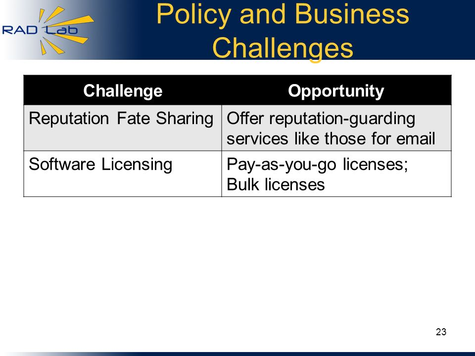 Policy and Business Challenges ChallengeOpportunity Reputation Fate SharingOffer reputation-guarding services like those for email Software LicensingP
