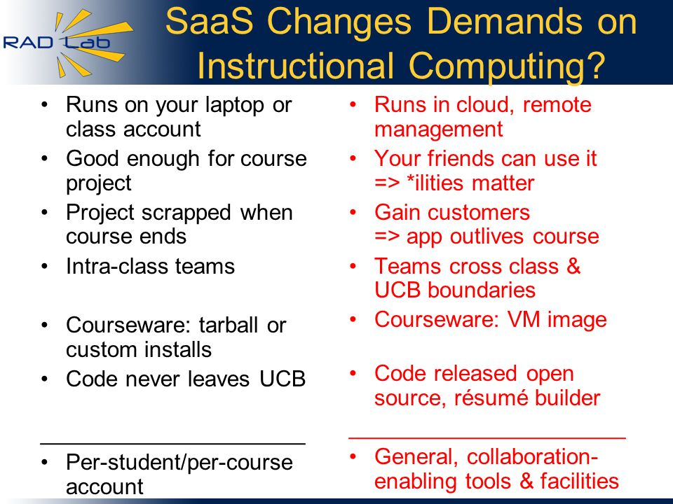 SaaS Changes Demands on Instructional Computing? Runs on your laptop or class account Good enough for course project Project scrapped when course ends
