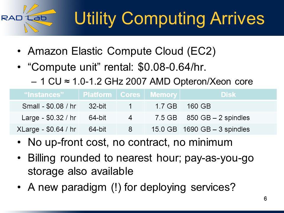 Utility Computing Arrives Amazon Elastic Compute Cloud (EC2) Compute unit rental: $0.08-0.64/hr. –1 CU 1.0-1.2 GHz 2007 AMD Opteron/Xeon core N No up-