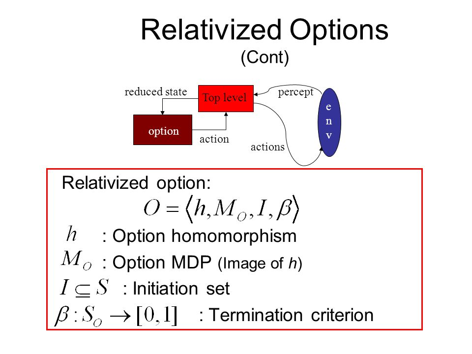 Relativized Options (Cont) Relativized option: : Option homomorphism : Option MDP (Image of h) : Initiation set : Termination criterion reduced state
