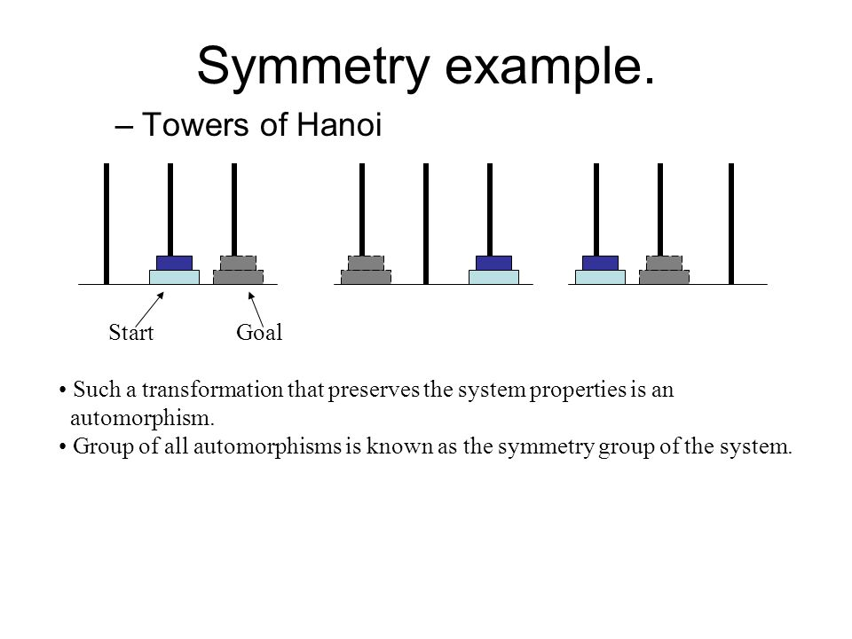 Symmetry example. –Towers of Hanoi GoalStart Such a transformation that preserves the system properties is an automorphism. Group of all automorphisms