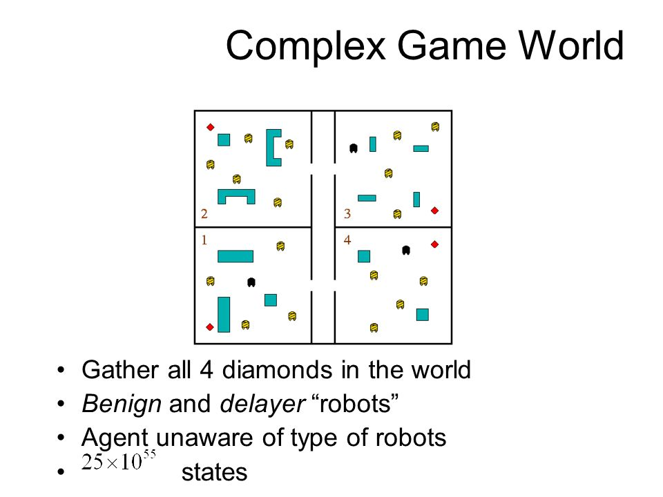 Complex Game World Gather all 4 diamonds in the world Benign and delayer robots Agent unaware of type of robots states
