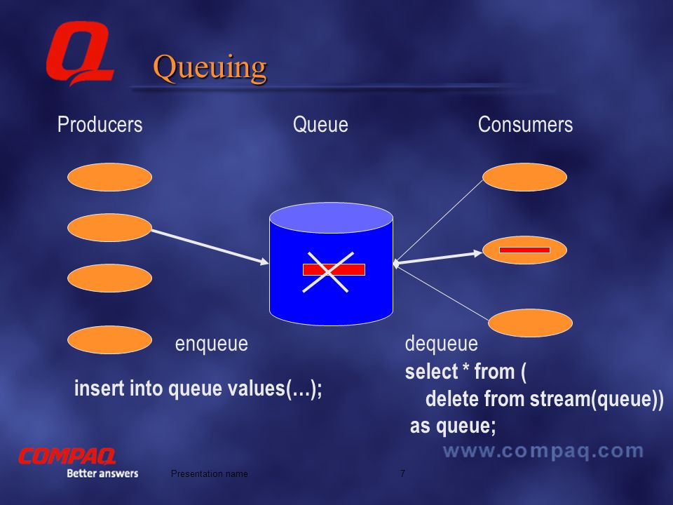 Better answers 7Presentation name Queuing ProducersConsumersQueue dequeue enqueue select * from ( delete from stream(queue)) as queue; insert into queue values(…);