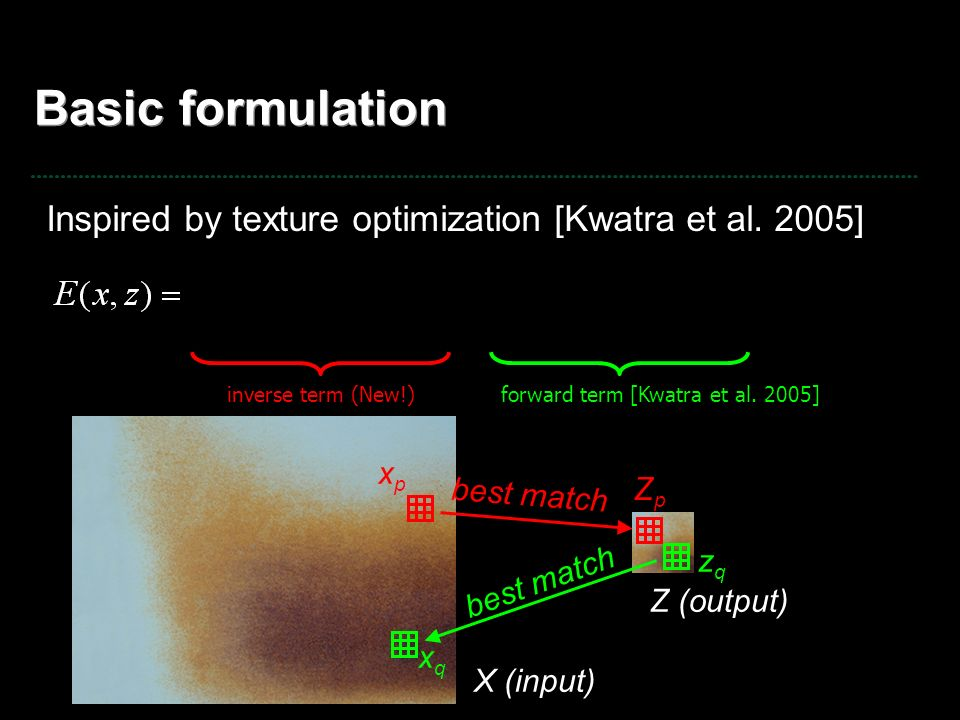 Basic formulation Inspired by texture optimization [Kwatra et al. 2005] inverse term (New!)forward term [Kwatra et al. 2005] X (input) Z (output) zqzq