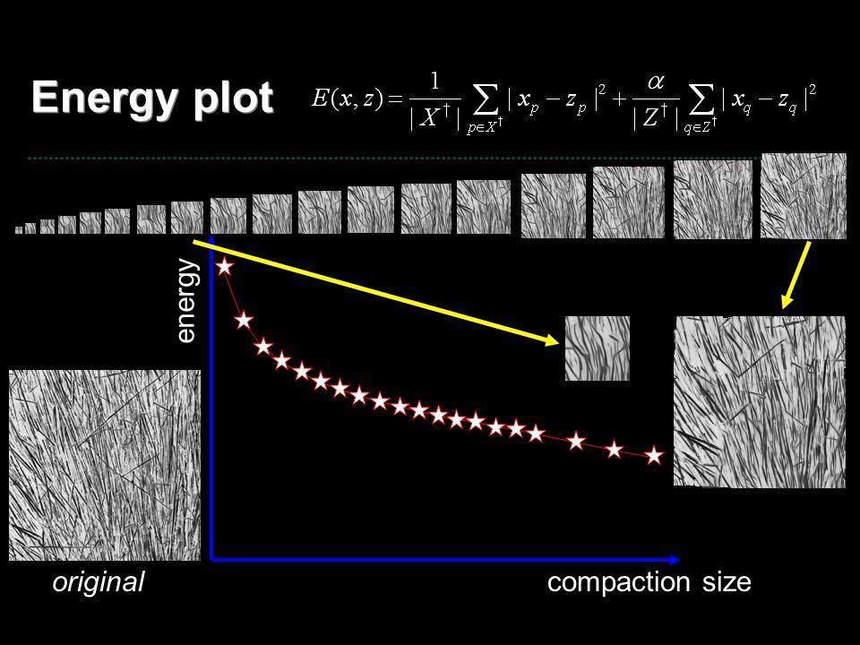 Energy plot compaction size energy original