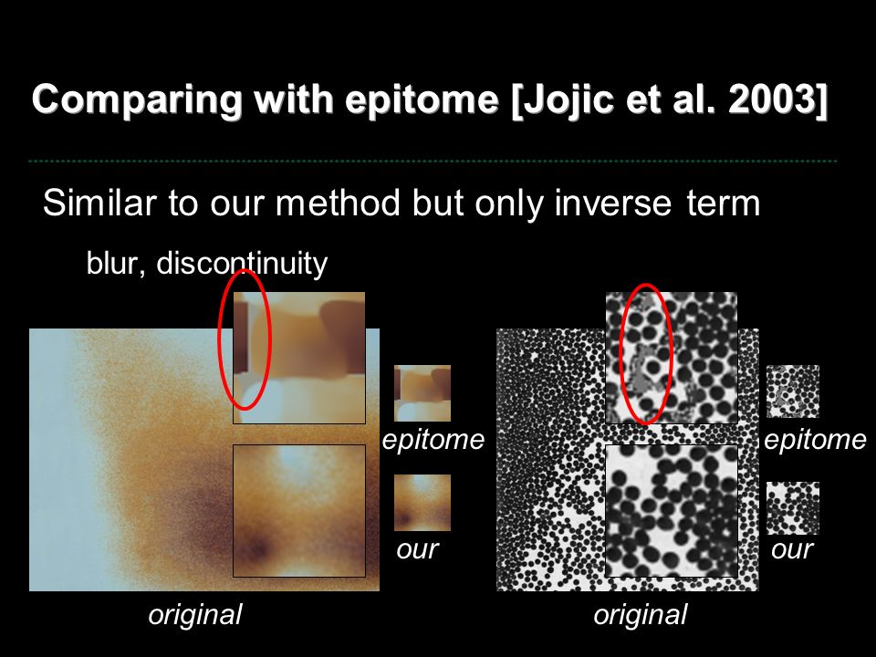 Comparing with epitome [Jojic et al. 2003] Similar to our method but only inverse term blur, discontinuity original epitome our epitome our