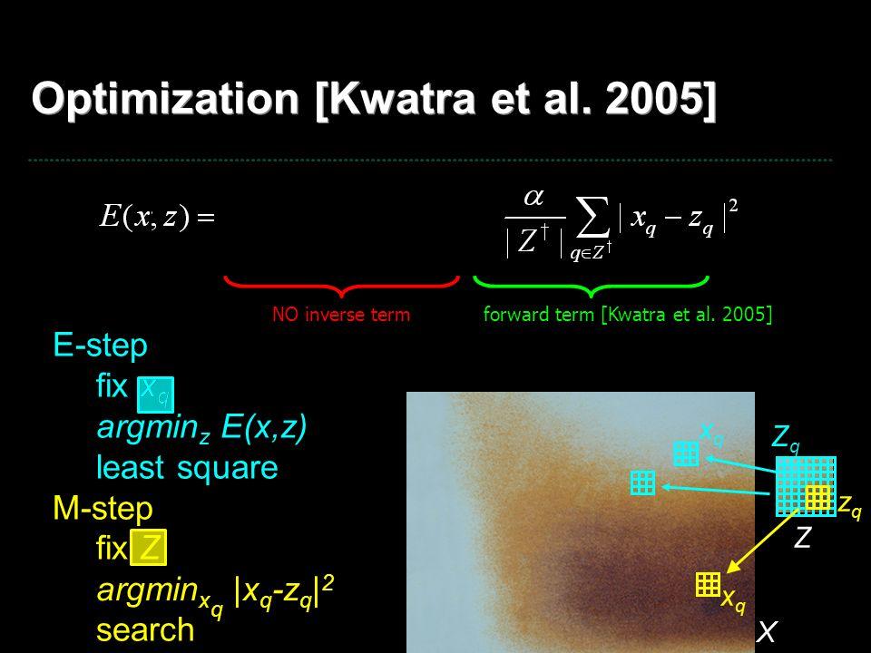 Optimization [Kwatra et al. 2005] X Z NO inverse termforward term [Kwatra et al. 2005] zqzq xqxq xqxq ZqZq E-step fix x q argmin z E(x,z) least square