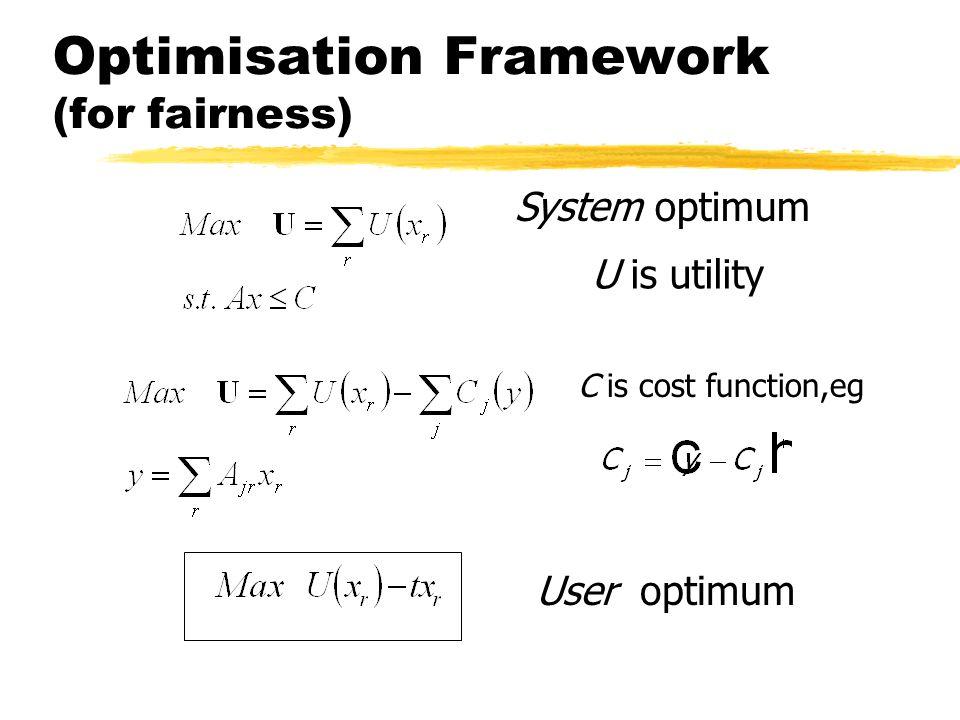 Optimisation Framework (for fairness) System optimum U is utility User optimum C is cost function,eg