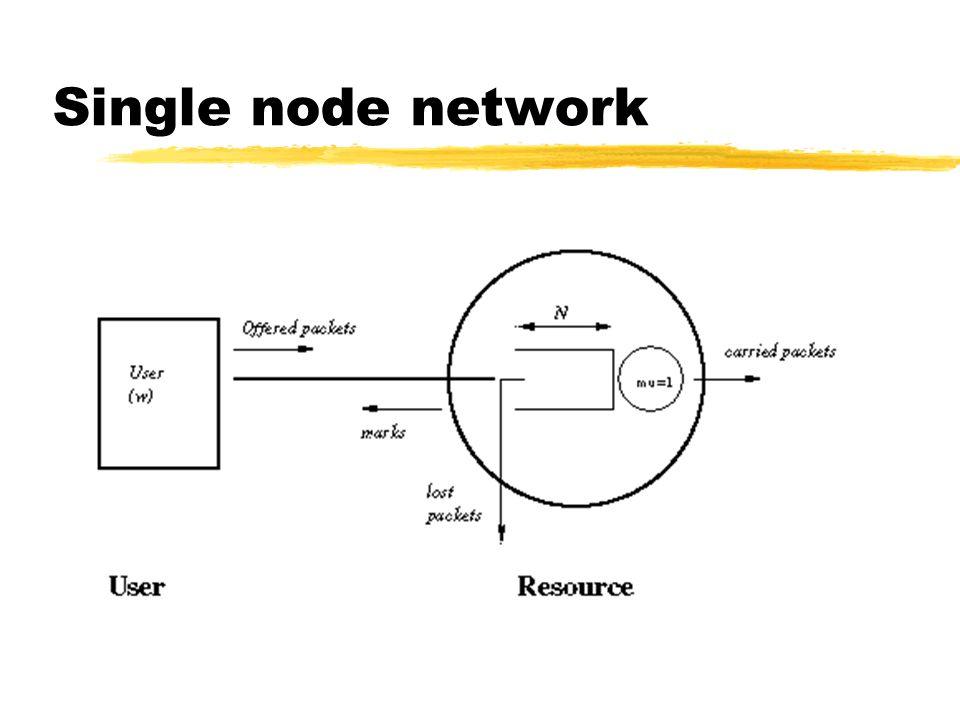 Single node network