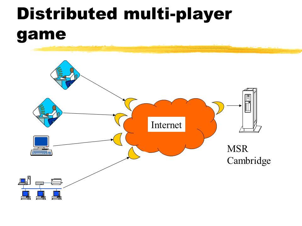 Distributed multi-player game Internet MSR Cambridge