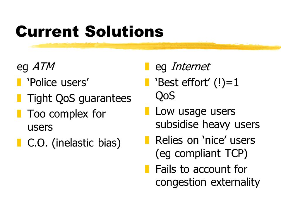 Current Solutions eg ATM zPolice users zTight QoS guarantees zToo complex for users zC.O.