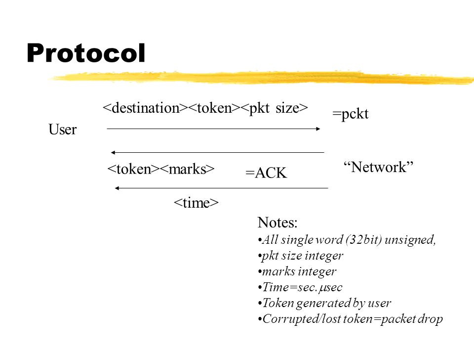 Protocol Notes: All single word (32bit) unsigned, pkt size integer marks integer Time=sec.