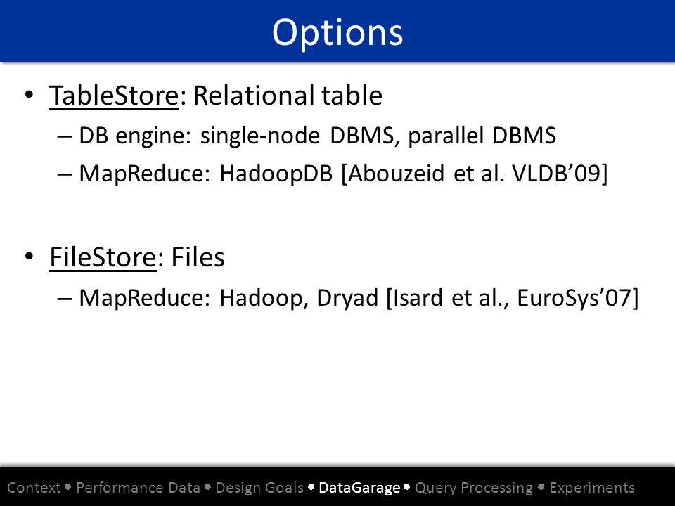 Options TableStore: Relational table – DB engine: single-node DBMS, parallel DBMS – MapReduce: HadoopDB [Abouzeid et al. VLDB09] FileStore: Files – Ma