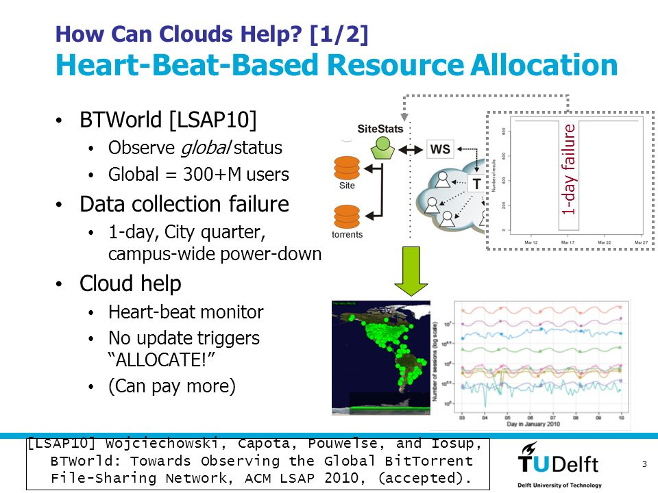 Cloud Futures Workshop 2010 – Cloud Computing Support for Massively Social Gaming 3 How Can Clouds Help? [1/2] Heart-Beat-Based Resource Allocation BT