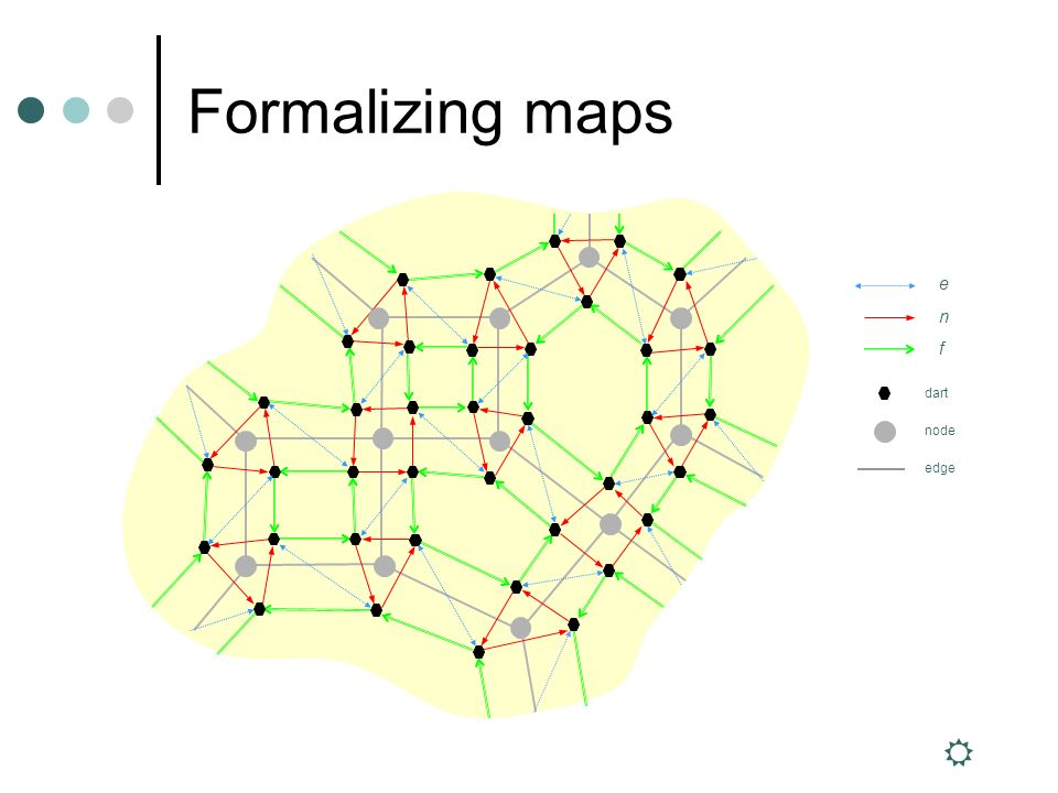 Formalizing maps n f node edge dart e