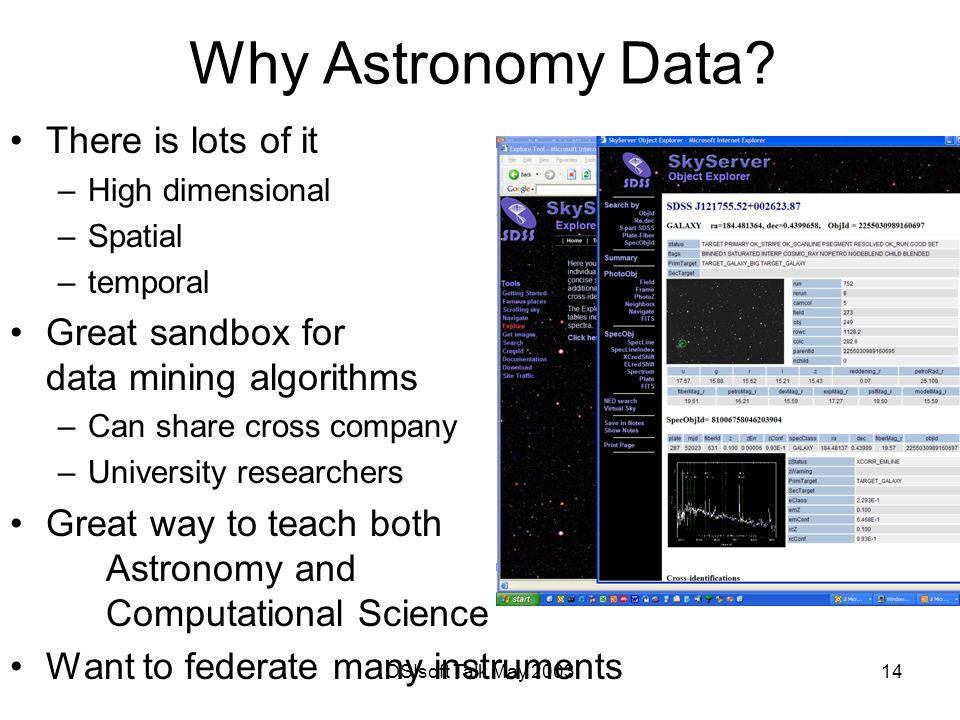 OSIsoft Talk May Why Astronomy Data.