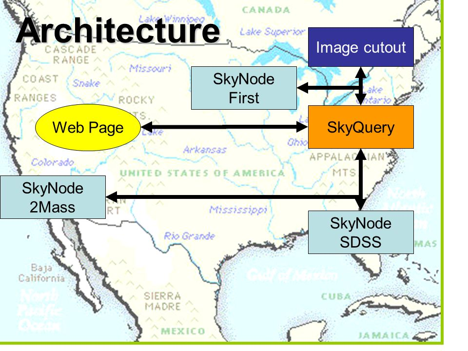 OSIsoft Talk May 200327Architecture Image cutout SkyNode SDSS SkyNode 2Mass SkyNode First SkyQuery Web Page