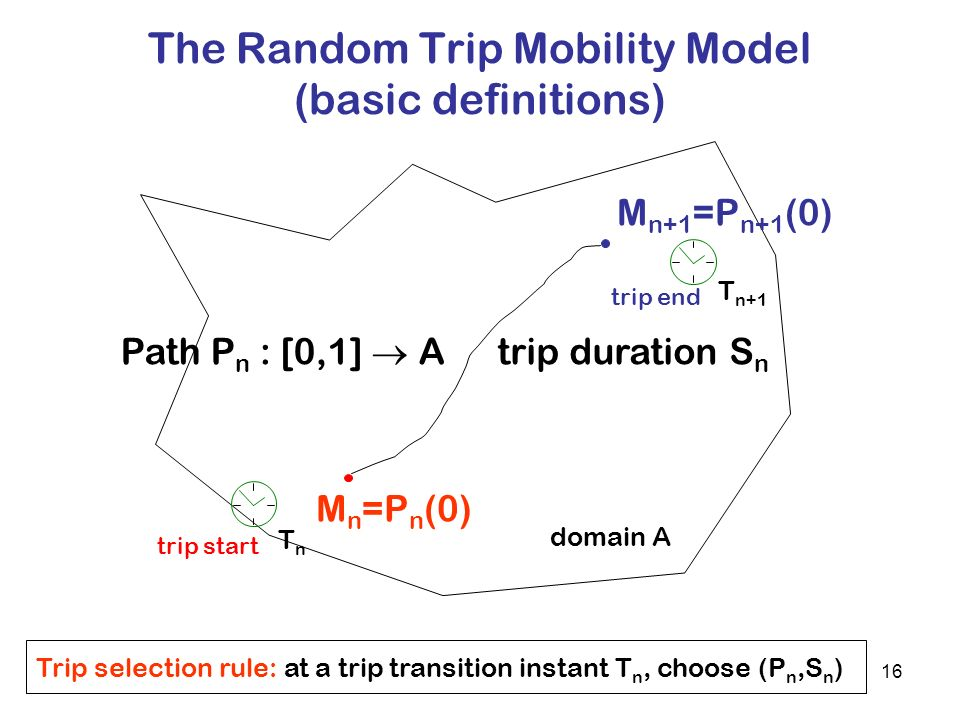 16 The Random Trip Mobility Model (basic definitions) domain A Path P n : [0,1] A trip duration S n M n =P n (0) M n+1 =P n+1 (0) trip start TnTn trip end T n+1 Trip selection rule: at a trip transition instant T n, choose (P n,S n )