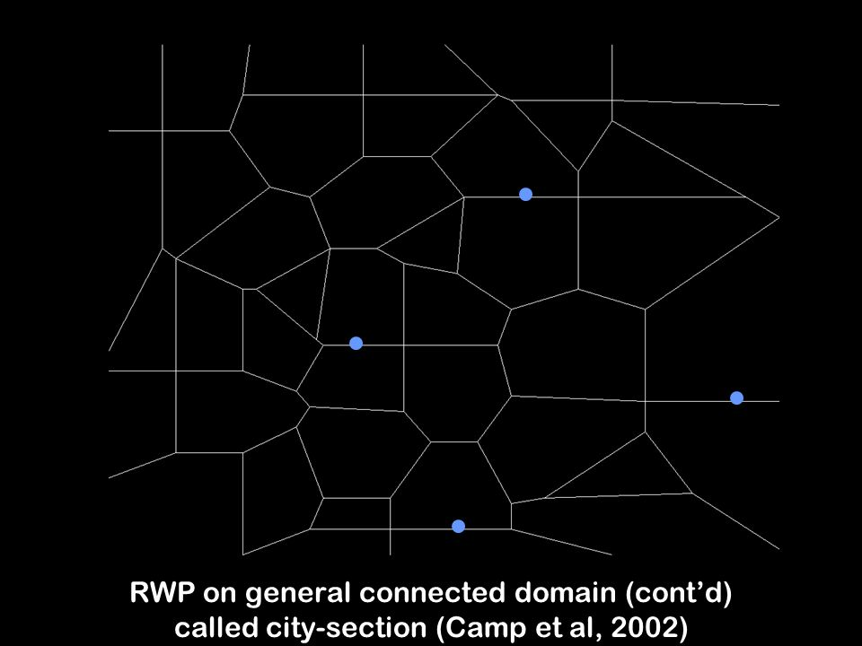 5 RWP on general connected domain (contd) called city-section (Camp et al, 2002)
