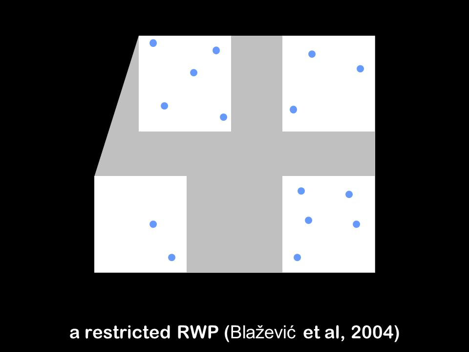 27 Perfect Sampling Algorithm We want to initialize mobility state at time = 0 to a sample drawn from the time-stationary distribution To do this, we need to know to draw a sample from the time- stationary distribution –One technique: Rejection Sampling Previous work: Rejection sampling for RWP on a rectangle (Lin et al, Infocom 2004) –requires knowing geometric constants such as average distance between two random points on a rectangle Geometric constants are known in closed-form for some elementary geometrical objects If closed-form unknown, can be a priori estimated by Monte Carlo simulations –time complexity ?