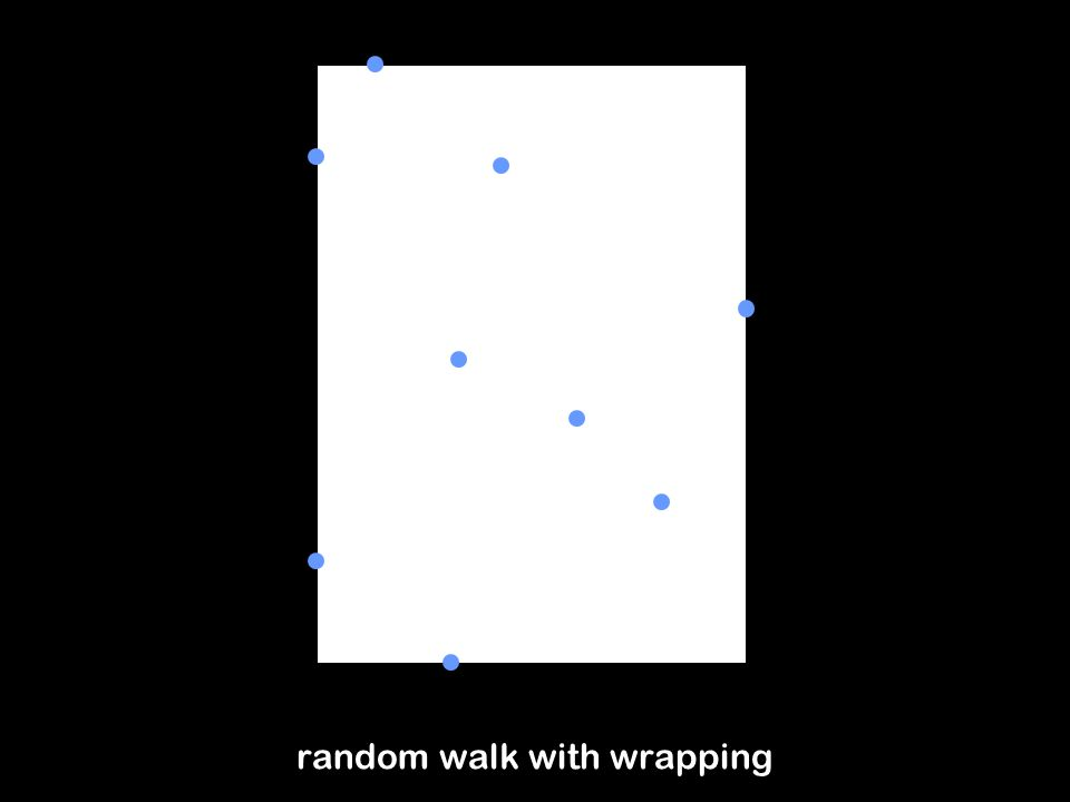 29 Illustration: Perfect samples of positions for some of our examples Restricted RWPs: RWP on a non convex domain: