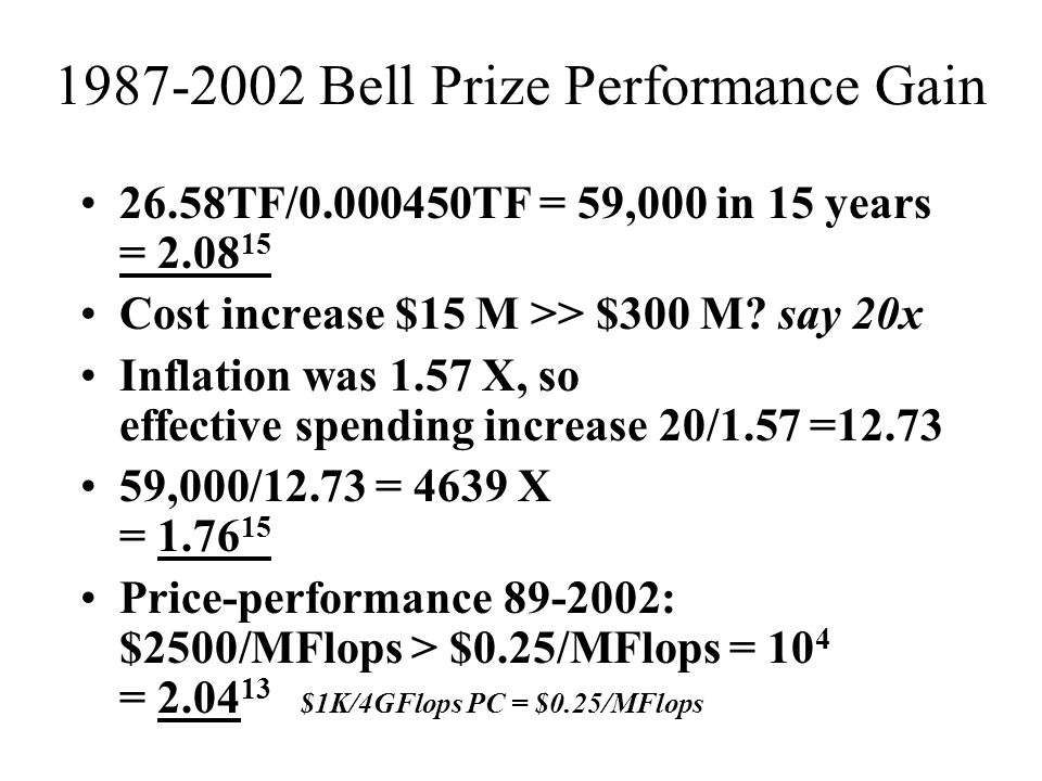 1987-2002 Bell Prize Performance Gain 26.58TF/0.000450TF = 59,000 in 15 years = 2.08 15 Cost increase $15 M >> $300 M.