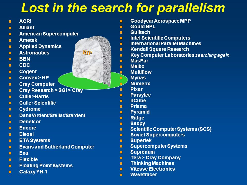 RIP Lost in the search for parallelism ACRI Alliant American Supercomputer Ametek Applied Dynamics Astronautics BBN CDC Cogent Convex > HP Cray Computer Cray Research > SGI > Cray Culler-Harris Culler Scientific Cydrome Dana/Ardent/Stellar/Stardent Denelcor Encore Elexsi ETA Systems Evans and Sutherland Computer Exa Flexible Floating Point Systems Galaxy YH-1 Goodyear Aerospace MPP Gould NPL Guiltech Intel Scientific Computers International Parallel Machines Kendall Square Research Key Computer Laboratories searching again MasPar Meiko Multiflow Myrias Numerix Pixar Parsytec nCube Prisma Pyramid Ridge Saxpy Scientific Computer Systems (SCS) Soviet Supercomputers Supertek Supercomputer Systems Suprenum Tera > Cray Company Thinking Machines Vitesse Electronics Wavetracer
