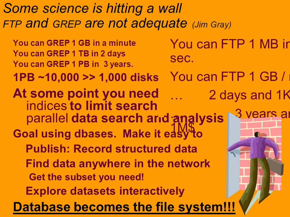 Some science is hitting a wall FTP and GREP are not adequate (Jim Gray) You can GREP 1 GB in a minute You can GREP 1 TB in 2 days You can GREP 1 PB in 3 years.