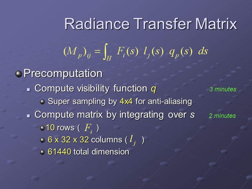 Radiance Transfer Matrix Precomputation Compute visibility function q Compute visibility function q Super sampling by 4x4 for anti-aliasing Super sampling by 4x4 for anti-aliasing Compute matrix by integrating over s Compute matrix by integrating over s 10 rows ( ) 6 x 32 x 32 columns ( ) 6 x 32 x 32 columns ( ) 61440 total dimension 61440 total dimension 3 minutes 2 minutes