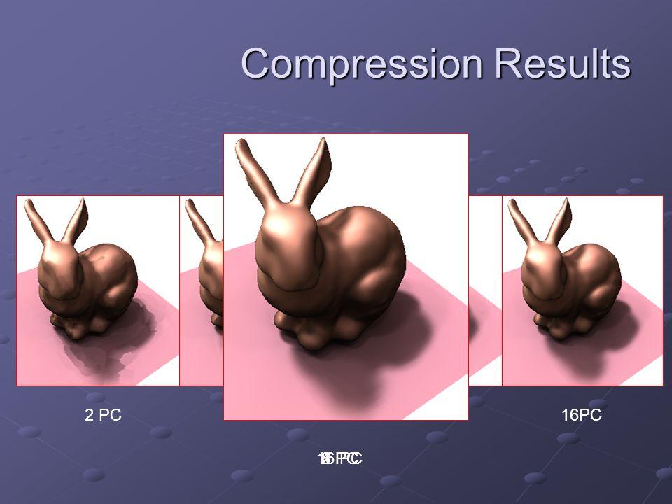 2 PC 4 PC 8 PC 16PC Compression Results 4 PC2 PC8 PC16 PC