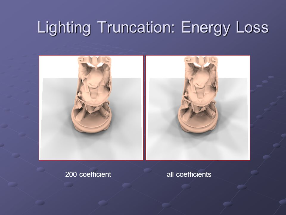 Lighting Truncation: Energy Loss 200 coefficient all coefficients