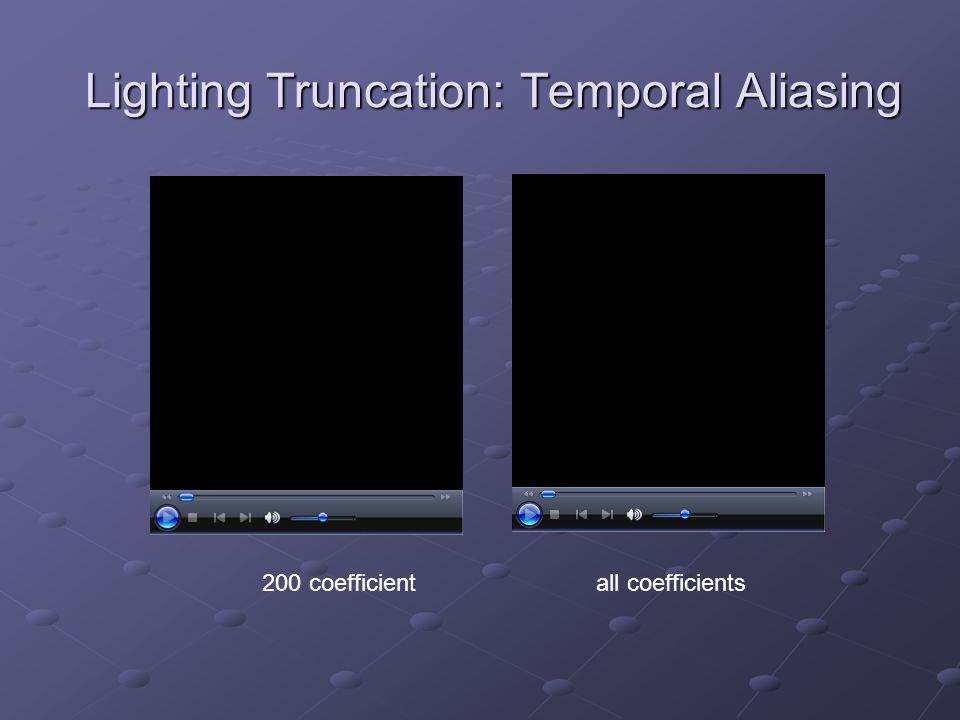 Lighting Truncation: Temporal Aliasing 200 coefficient all coefficients