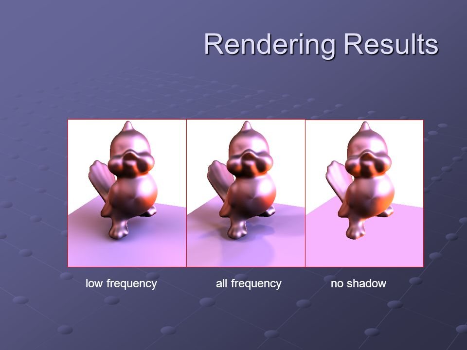 Rendering Results low frequency all frequency no shadow