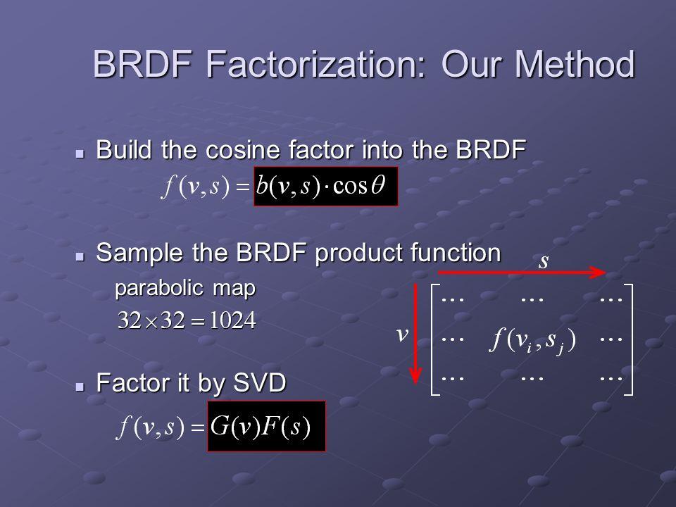 BRDF Factorization: Our Method Build the cosine factor into the BRDF Build the cosine factor into the BRDF Sample the BRDF product function Sample the