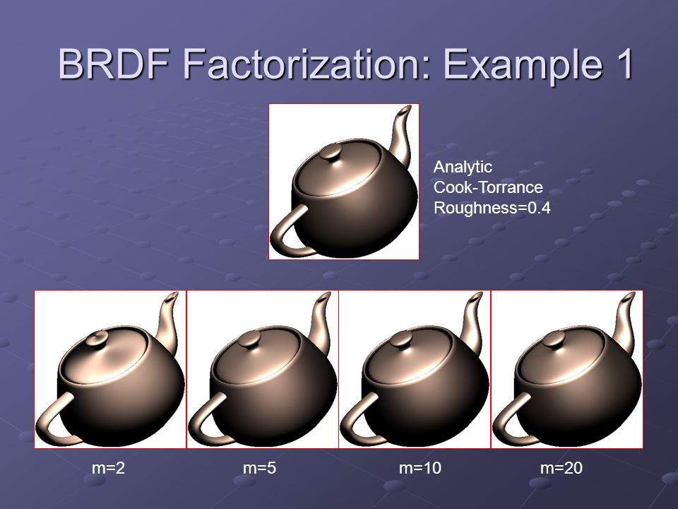 BRDF Factorization: Example 2 Roughness=0.3 0.25 0.20 Analytic Cook- Torrance BRDF Approximated with m=10