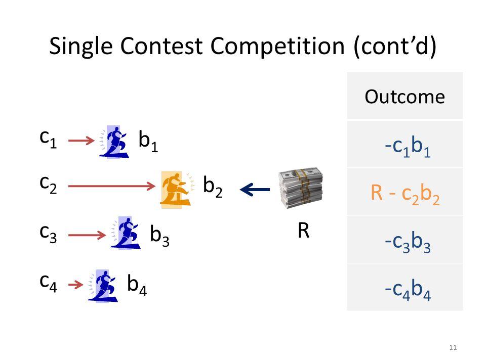 Single Contest Competition (contd) 11 Outcome -c1b1 -c1b1 R - c 2 b 2 -c 3 b 3 -c 4 b 4 c1c1 c2c2 c3c3 c4c4 b1b1 b2b2 b3b3 b4b4 R