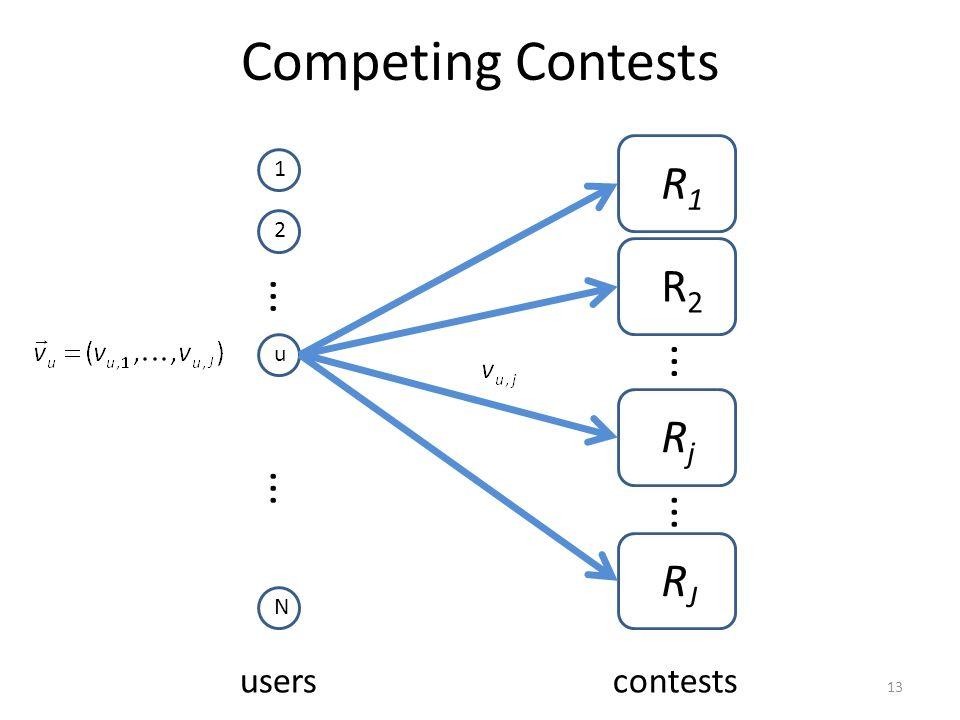 Competing Contests 13 R1R1 R2R2 RJRJ... RjRj contestsusers 1 2 u N...