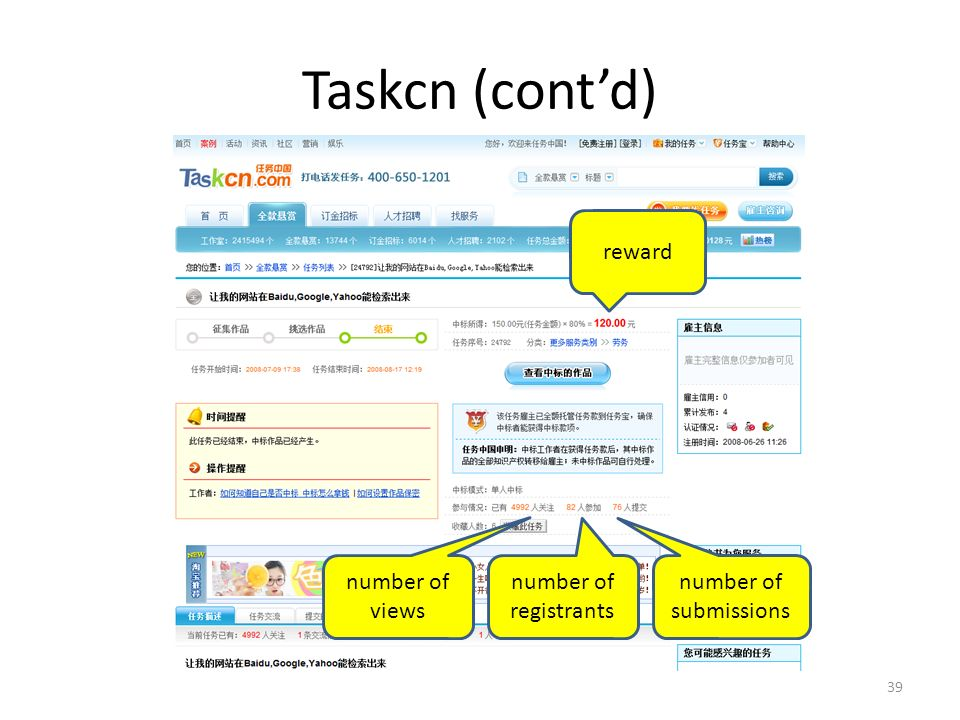 Taskcn (contd) 39 reward number of views number of registrants number of submissions