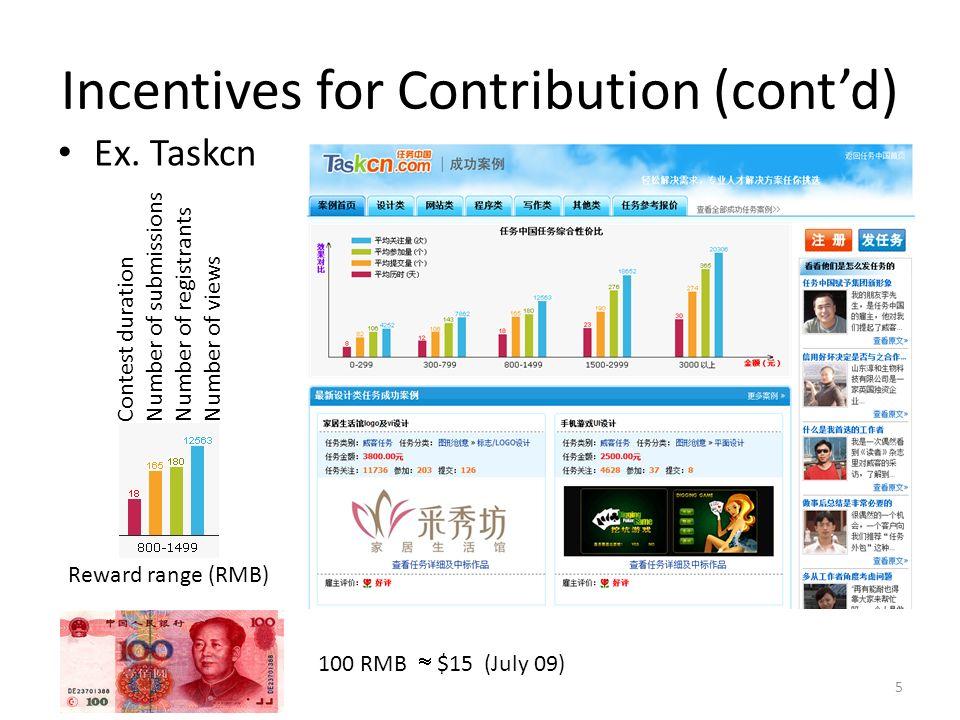 Incentives for Contribution (contd) Ex.
