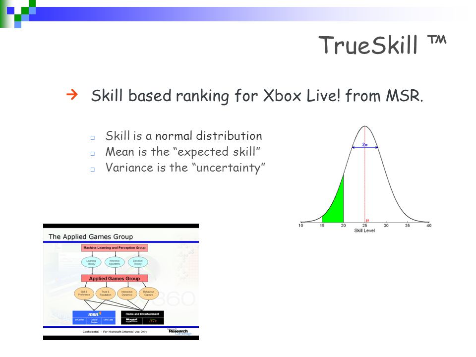 TrueSkill Skill based ranking for Xbox Live. from MSR.