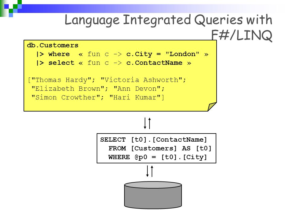 Language Integrated Queries with F#/LINQ db.Customers |> where « fun c -> c.City = London » |> select « fun c -> c.ContactName » [ Thomas Hardy ; Victoria Ashworth ; Elizabeth Brown ; Ann Devon ; Simon Crowther ; Hari Kumar ] SELECT [t0].[ContactName] FROM [Customers] AS [t0] WHERE @p0 = [t0].[City]
