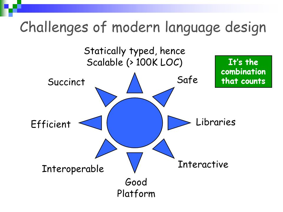Challenges of modern language design Statically typed, hence Scalable (> 100K LOC) Interactive Interoperable Safe Libraries Good Platform Efficient Succinct Its the combination that counts