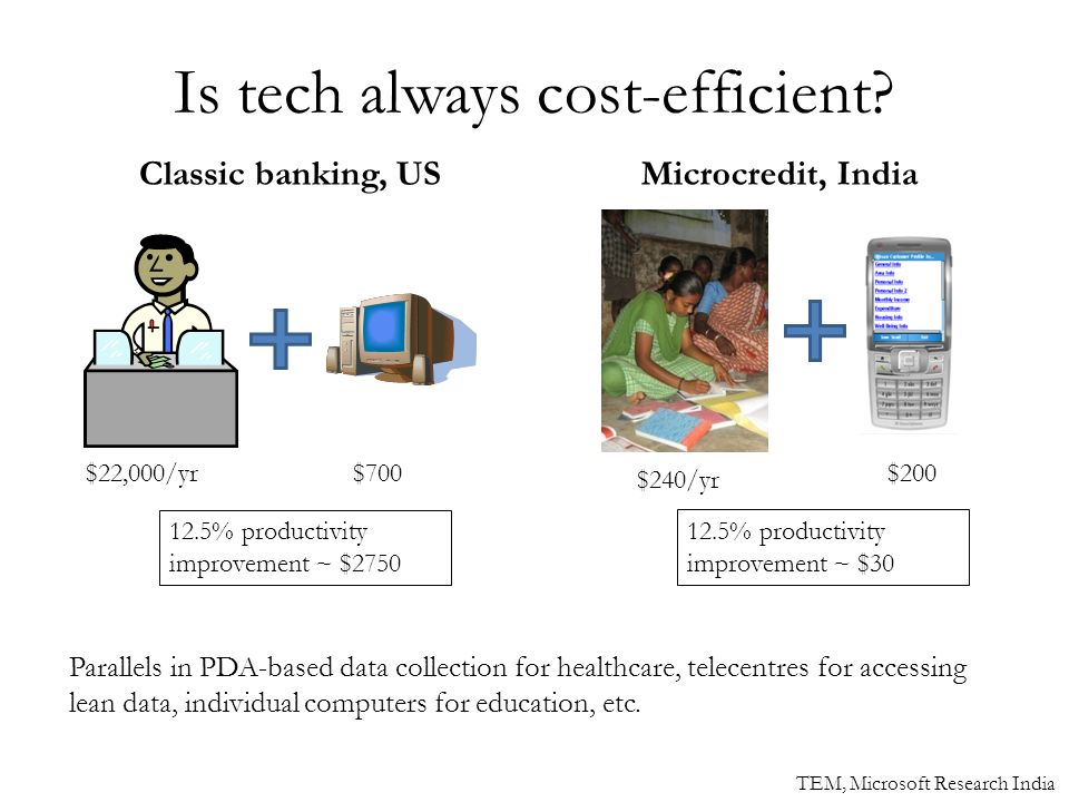 Is tech always cost-efficient.