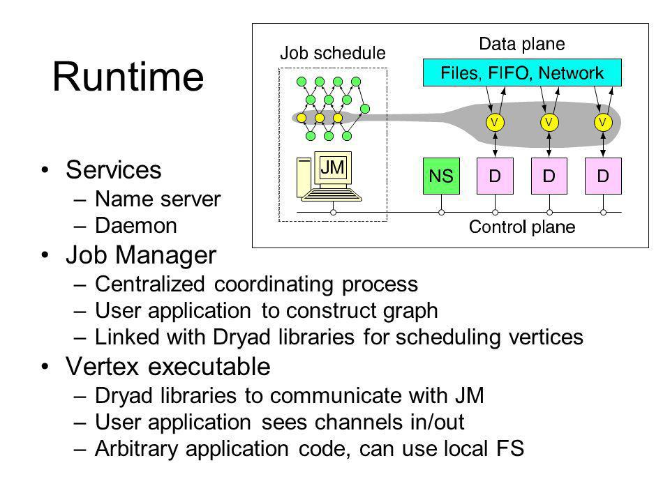 Runtime Services –Name server –Daemon Job Manager –Centralized coordinating process –User application to construct graph –Linked with Dryad libraries for scheduling vertices Vertex executable –Dryad libraries to communicate with JM –User application sees channels in/out –Arbitrary application code, can use local FS