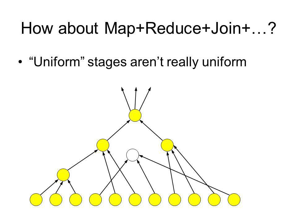 How about Map+Reduce+Join+…? Uniform stages arent really uniform