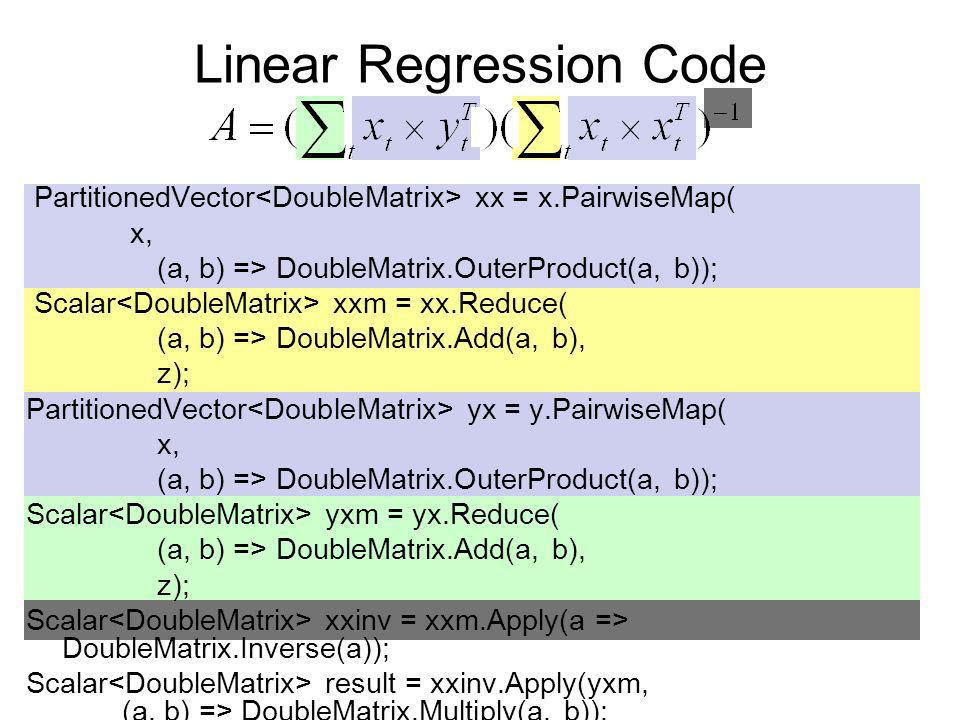 Linear Regression Code PartitionedVector xx = x.PairwiseMap( x, (a, b) => DoubleMatrix.OuterProduct(a, b)); Scalar xxm = xx.Reduce( (a, b) => DoubleMa